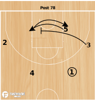 Basketball Play - Finland Post 78