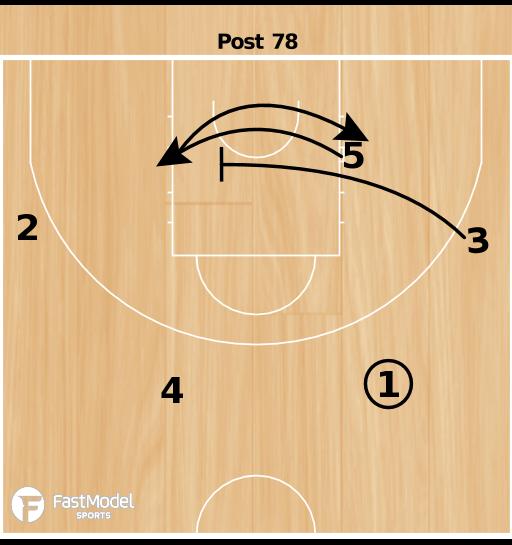 Basketball Play - Finland Post 78