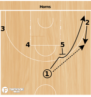 Basketball Play - Henrik Dettman Horns Set