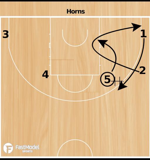 Basketball Play - Henrik Dettman Horns Set