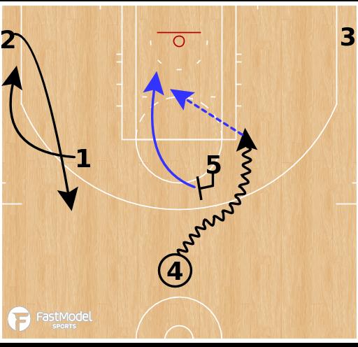 Basketball Play - Orlando Magic - 45 PNR