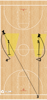 Basketball Play - Late Game Set: Double Up