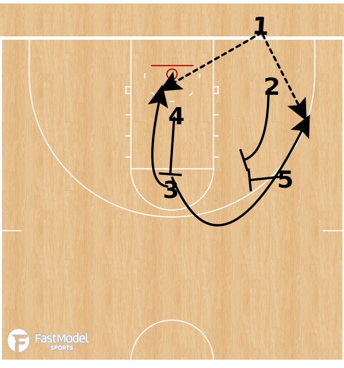Basketball Play - U of Michigan-Dearborn - Key BLOB
