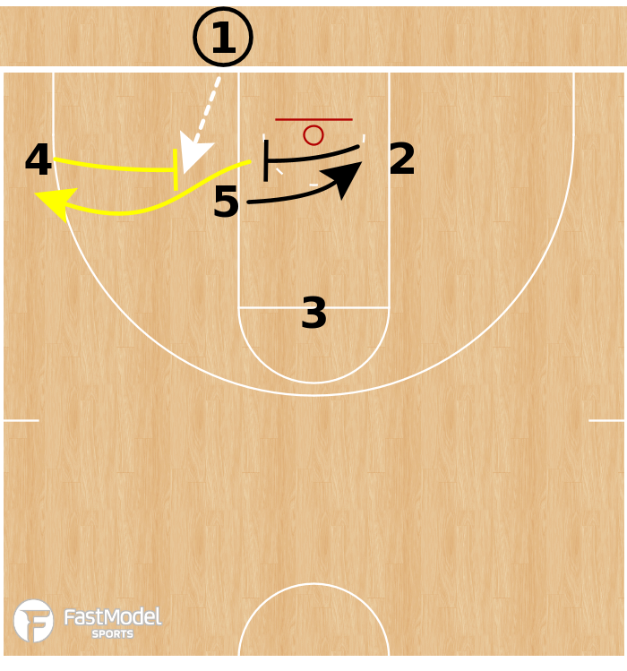 Basketball Play - Michigan Wolverines - 3 Low STS Slip BLOB