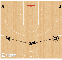 Basketball Play - Milwaukee Bucks - Strong (Single)