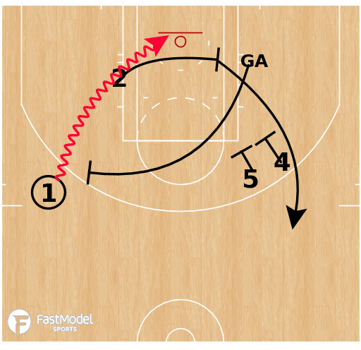 Basketball Play - Milwaukee Bucks - Cross Screen Stagger Action