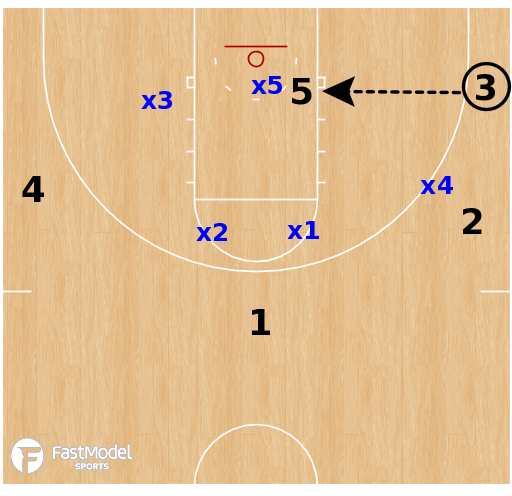 Basketball Play - Spread Ball Screen vs. 2-3