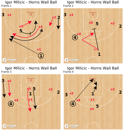 Basketball Play - Igor Milicic - Horns Wall Ball