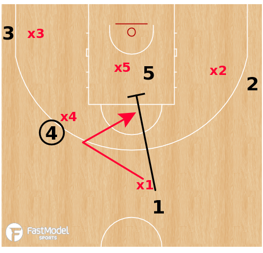 Basketball Play - Igor Milicic - Horns Wall Ball
