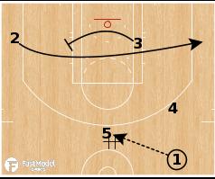 Basketball Play - Toronto Raptors - Snap 3