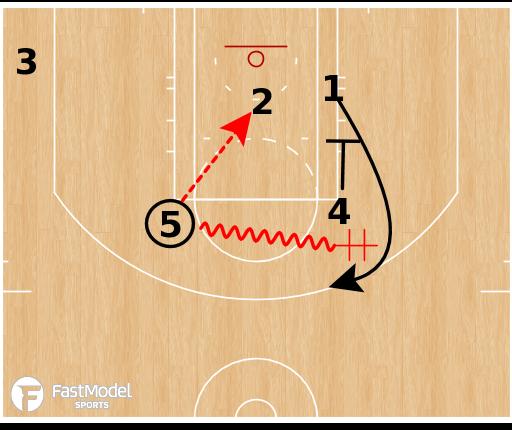 Basketball Play - Toronto Raptors - Horns Flex Uphill DHO