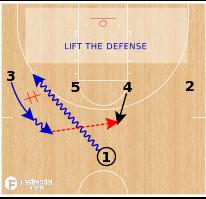 Basketball Play - UCONN 1-4 DHO Back Screen