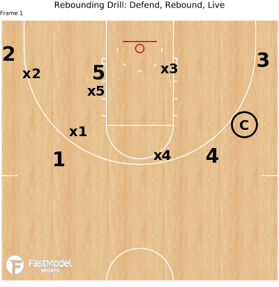 Basketball Play - Rebounding Drill: Defend, Rebound, Live