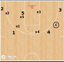 Basketball Play - Rebounding Drill: Defend, Rebound, Live