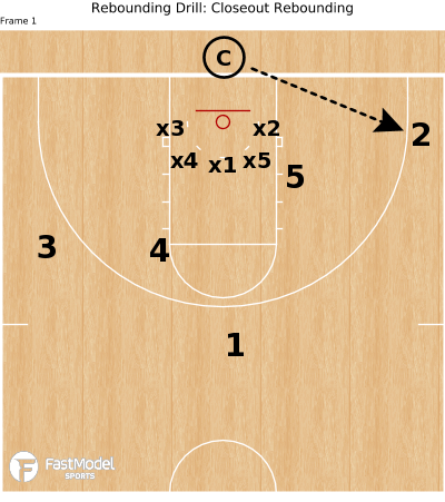 Basketball Play - Rebounding Drill: Closeout Rebounding