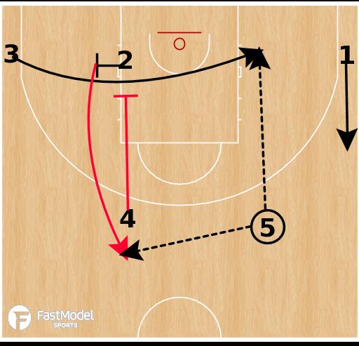 Basketball Play - Perth Wildcats - Flex Regular