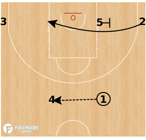 Basketball Play - Perth Wildcats - Flex Punch Stagger