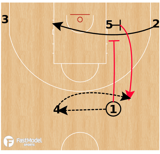 Basketball Play - Perth Wildcats - Flex Chicago