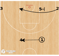 Basketball Play - Perth Wildcats - Flex Comeback