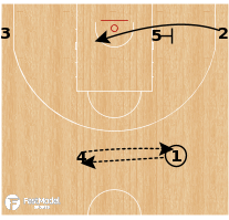 Basketball Play - Perth Wildcats - Flex Into Pin