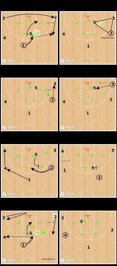 Basketball Play - Spread Ball Screen vs. 2-3 Zone - Single Side