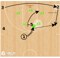 Basketball Play - Spread Ball Screen vs. 2-3 Zone - Single Side
