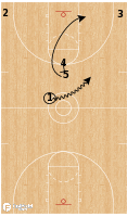 Basketball Play - Stack Rip
