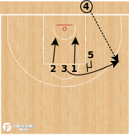 Basketball Play - Fenerbahce - Choice Flare BLOB