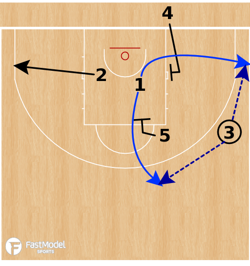 Basketball Play - Fenerbahce - Choice Flare BLOB