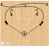 Basketball Play - Washington Wizards - Floppy Flare 4