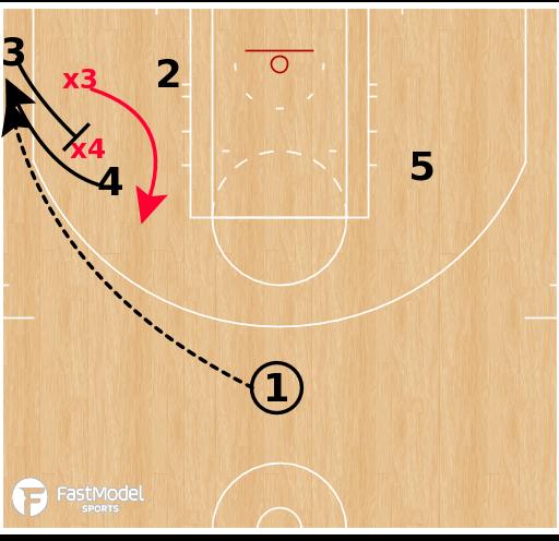 Basketball Play - Washington Wizards - Floppy Flare 4