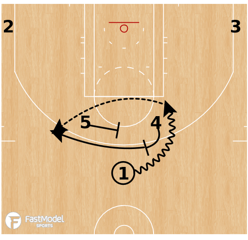 Basketball Play - Washington Wizards - Horns Chest