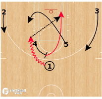 Basketball Play - Washington Wizards - Horns Clear