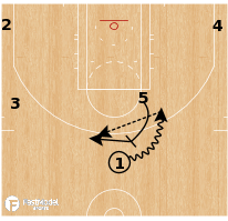 Basketball Play - Washington Wizards - PNP Chicago Backdoor