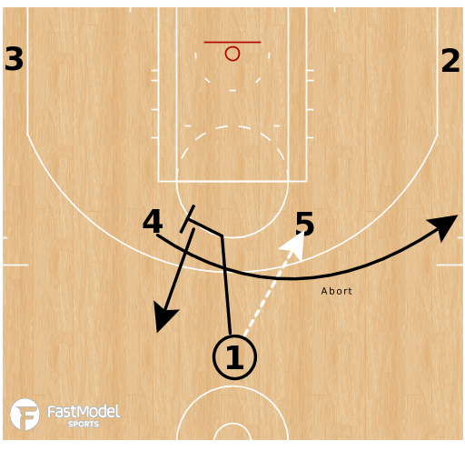 Basketball Play - Brooklyn Nets - Horns