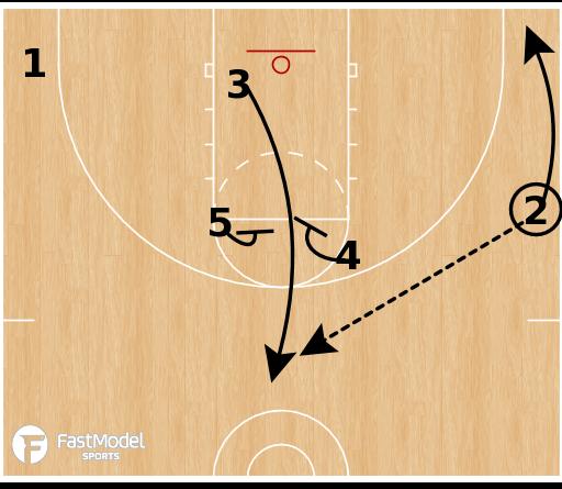 Basketball Play - 14/15 Otis