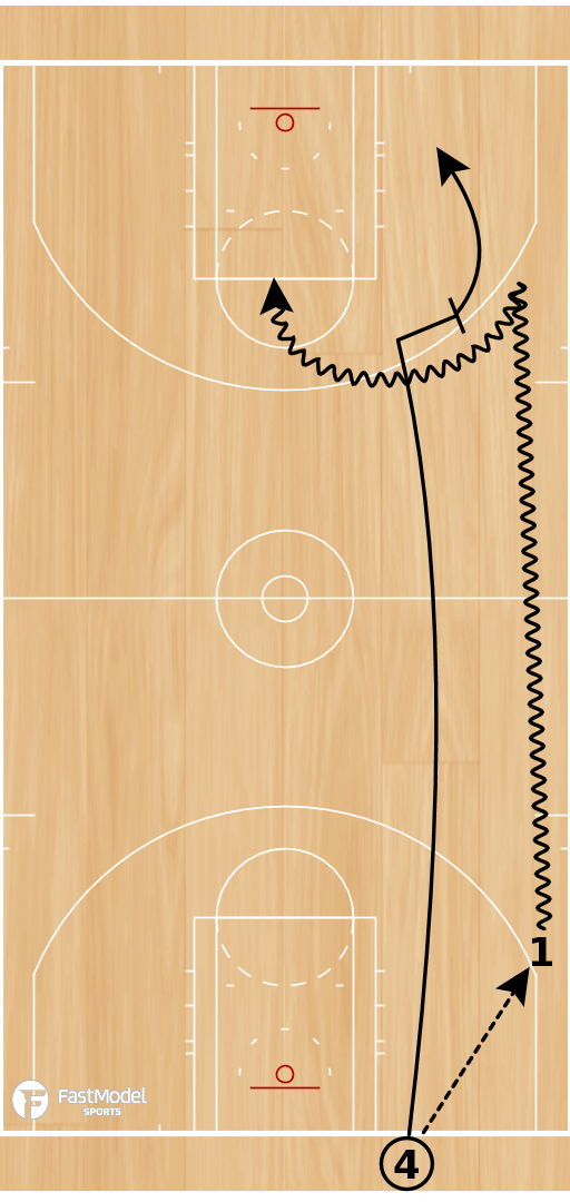 Basketball Play - Drill of the Day 07-12-2011: 2 Man Transition