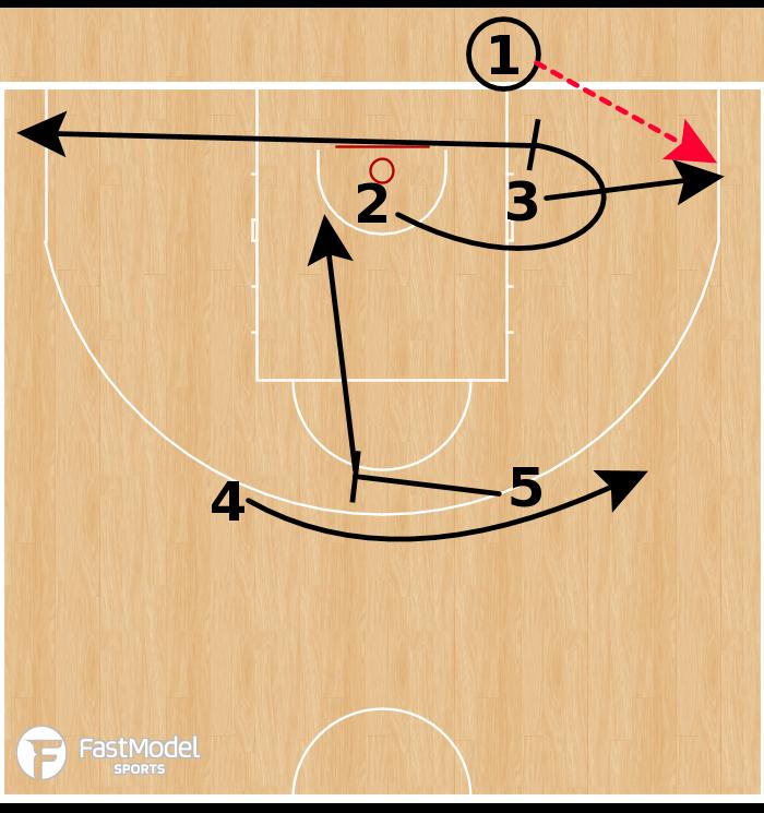 Basketball Play - Team USA - EOG Baseline Curl Pop BLOB