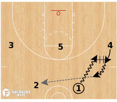 Basketball Play - Tennessee State Tigers - Spread Rip Lob