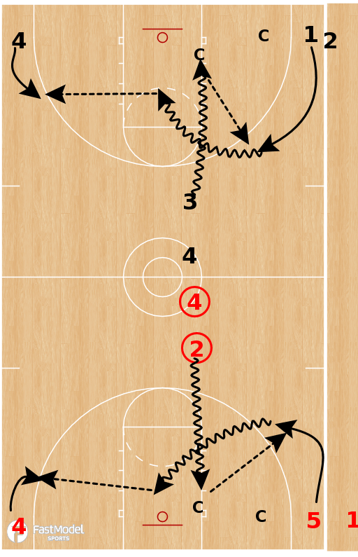 Basketball Play - Flow Full Court Shooting Series