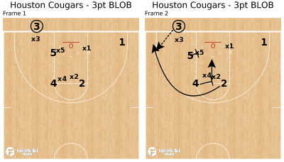 Basketball Play - Houston Cougars - 3pt BLOB