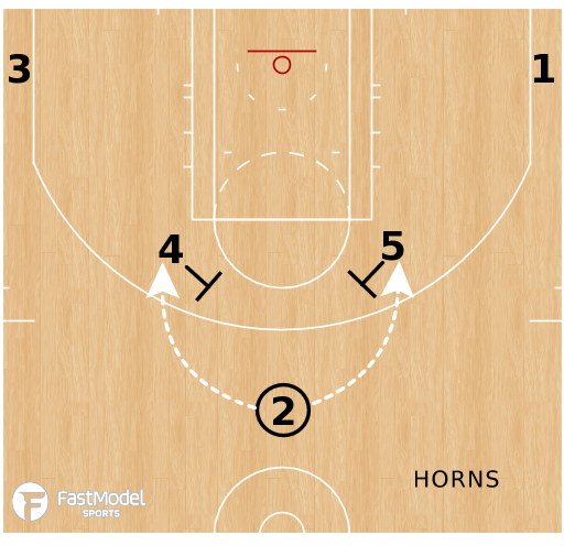 Basketball Play - Brooklyn Nets - Motion Strong - Five-Out - Reverse