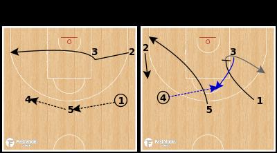Basketball Play - Golden State Warriors - Down Screen Quick Hitter