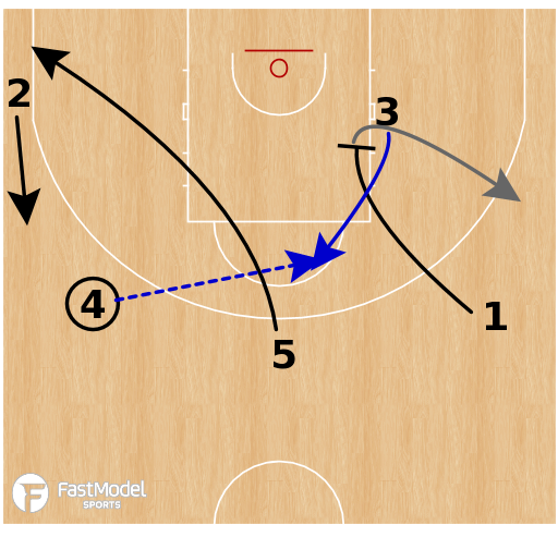 Basketball Play - Golden State Warriors - Down Screen Quick Hitter