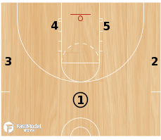 Basketball Play - Stars Zone Offense
