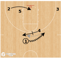 Basketball Play - Wofford Terriers - PNP Runner