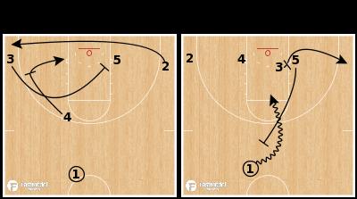 Basketball Play - Murray State Racers - Hook Pindown PNR