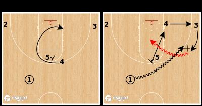 Basketball Play - Buffalo Bulls - Stack PNR DHO