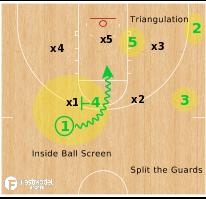 Basketball Play - Baylor Bears - Inside Ball Screen