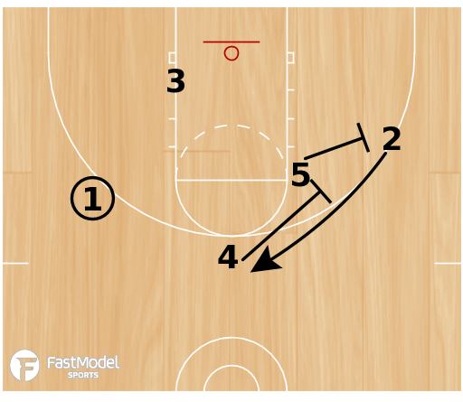 Basketball Play - Atlanta
